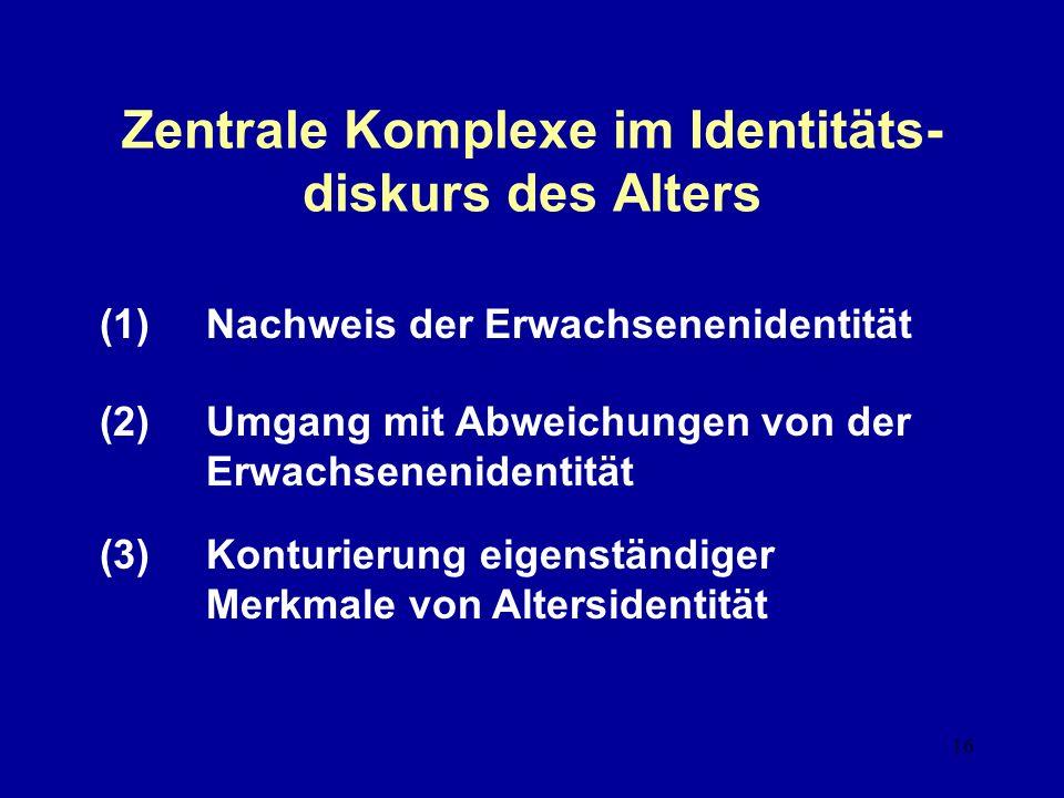 16 Zentrale Komplexe im Identitäts- diskurs des Alters (3)Konturierung eigenständiger Merkmale von Altersidentität (1)Nachweis der Erwachsenenidentität (2)Umgang mit Abweichungen von der Erwachsenenidentität