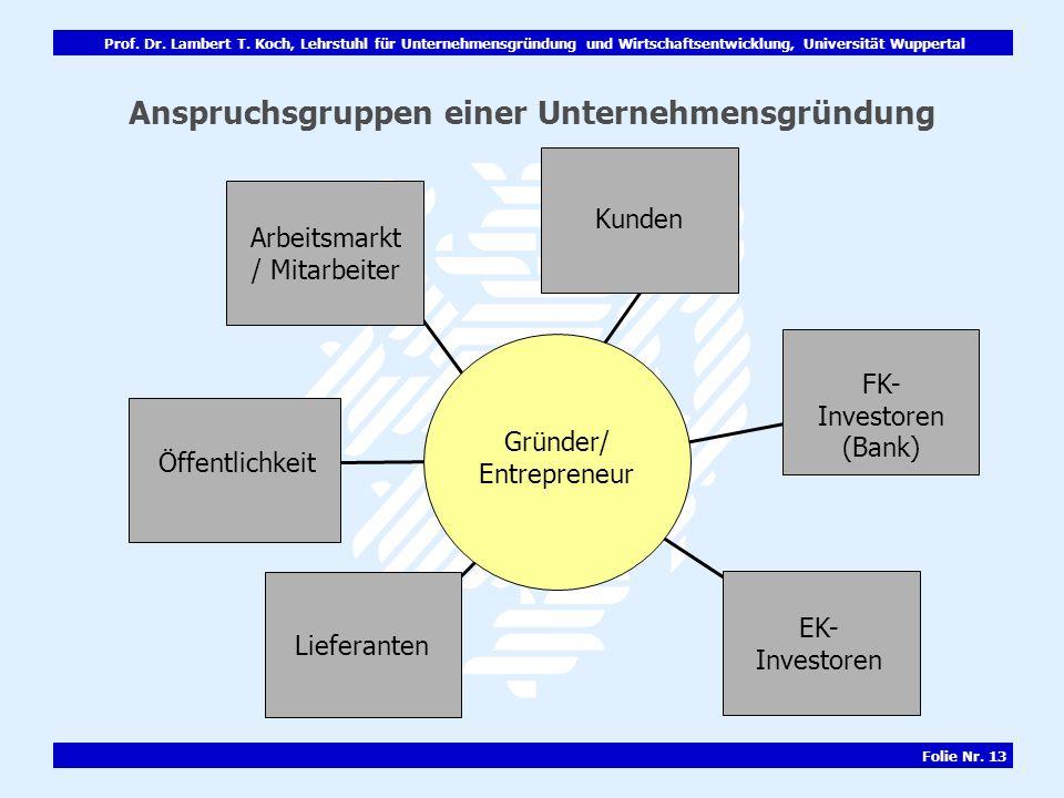 Prof. Dr. Lambert T. Koch, Lehrstuhl für Unternehmensgründung und Wirtschaftsentwicklung, Universität Wuppertal Folie Nr. 13 Anspruchsgruppen einer Un