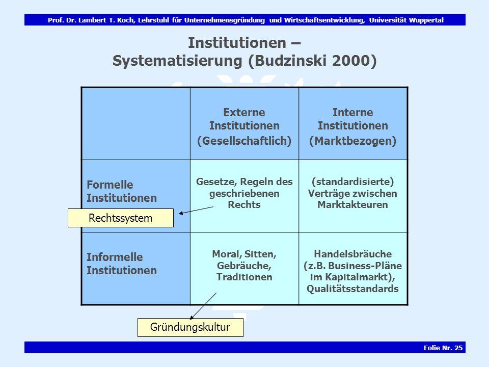 Prof. Dr. Lambert T. Koch, Lehrstuhl für Unternehmensgründung und Wirtschaftsentwicklung, Universität Wuppertal Folie Nr. 25 Institutionen – Systemati