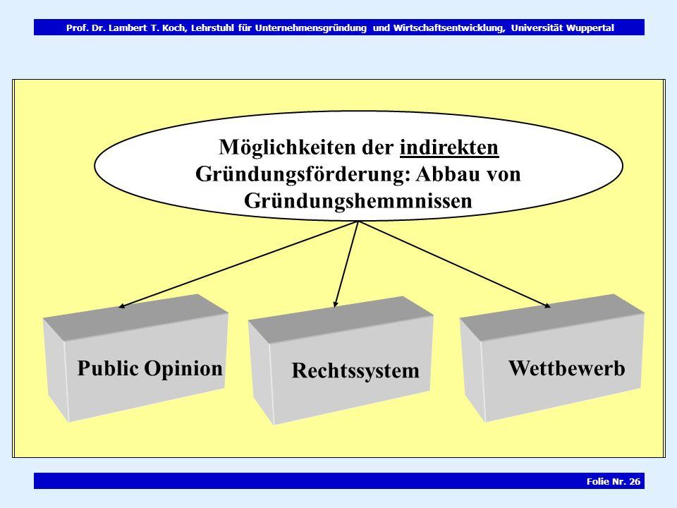 Prof. Dr. Lambert T. Koch, Lehrstuhl für Unternehmensgründung und Wirtschaftsentwicklung, Universität Wuppertal Folie Nr. 26 Möglichkeiten der indirek