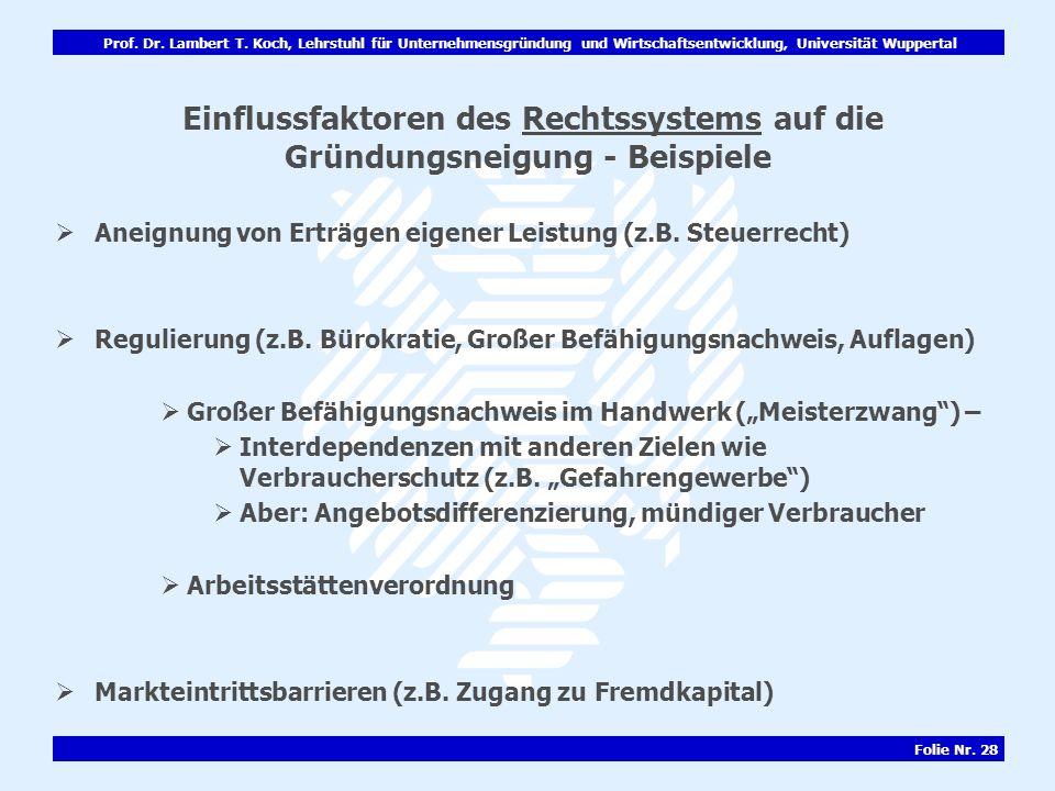 Prof. Dr. Lambert T. Koch, Lehrstuhl für Unternehmensgründung und Wirtschaftsentwicklung, Universität Wuppertal Folie Nr. 28 Einflussfaktoren des Rech