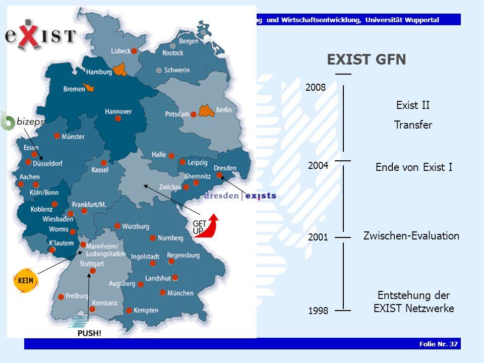 Prof. Dr. Lambert T. Koch, Lehrstuhl für Unternehmensgründung und Wirtschaftsentwicklung, Universität Wuppertal Folie Nr. 37 EXIST GFN Entstehung der