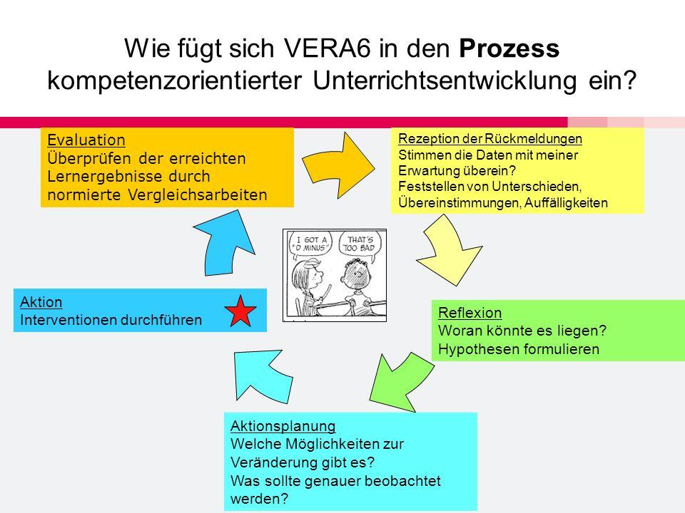 Evaluation Überprüfen der erreichten Lernergebnisse durch normierte Vergleichsarbeiten Wie fügt sich VERA6 in den Prozess kompetenzorientierter Unterr
