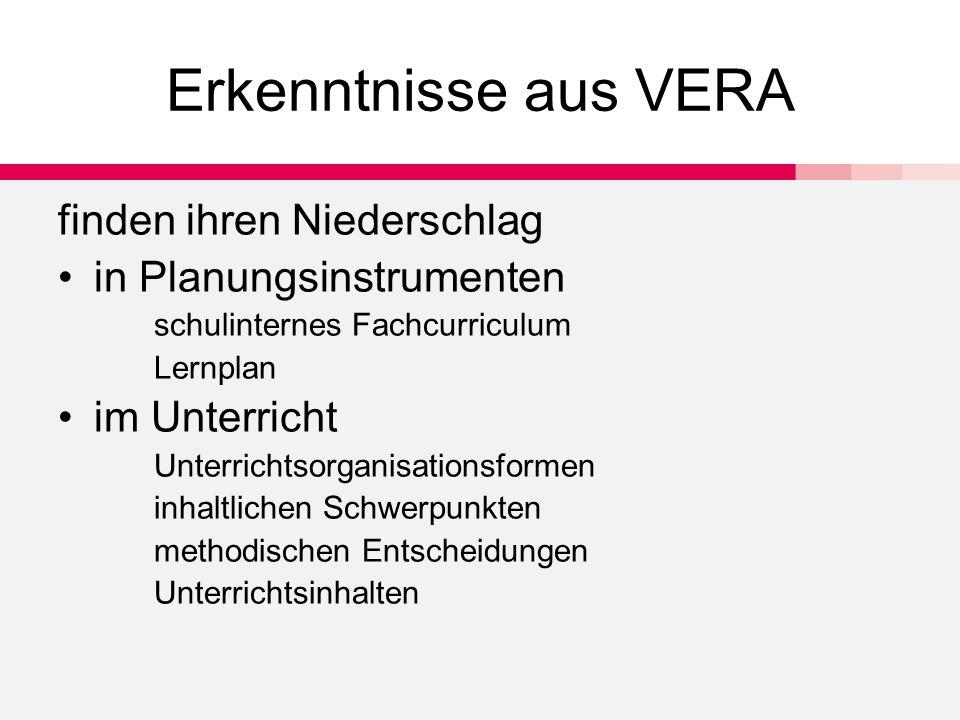 Erkenntnisse aus VERA finden ihren Niederschlag in Planungsinstrumenten schulinternes Fachcurriculum Lernplan im Unterricht Unterrichtsorganisationsformen inhaltlichen Schwerpunkten methodischen Entscheidungen Unterrichtsinhalten