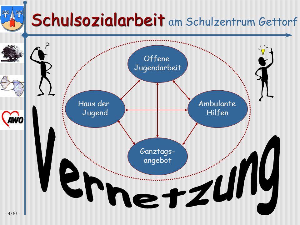 Schulsozialarbeit Schulsozialarbeit am Schulzentrum Gettorf - 5/10 - außerschulischer Bereich (soziales Umfeld) Sozialraum Schule unterrichtlicher Bereich außerunterrichtlicher Bereich Arbeitsfelder