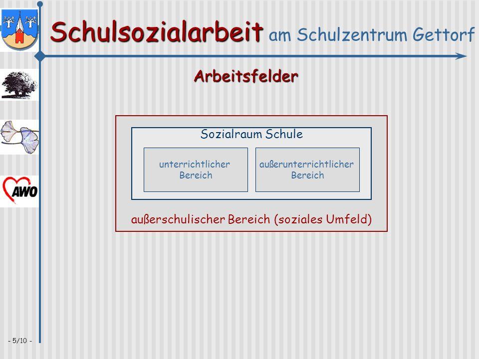Schulsozialarbeit Schulsozialarbeit am Schulzentrum Gettorf - 5/10 - außerschulischer Bereich (soziales Umfeld) Sozialraum Schule unterrichtlicher Ber