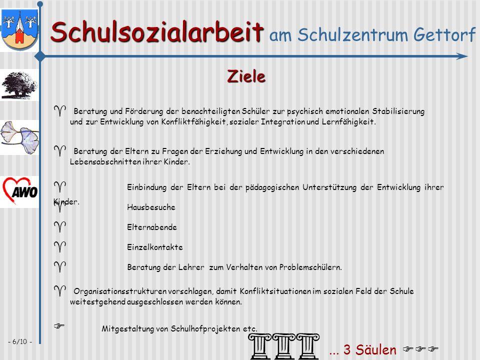 Schulsozialarbeit Schulsozialarbeit am Schulzentrum Gettorf - 6/10 - Ziele ^ Beratung und Förderung der benachteiligten Schüler zur psychisch emotiona