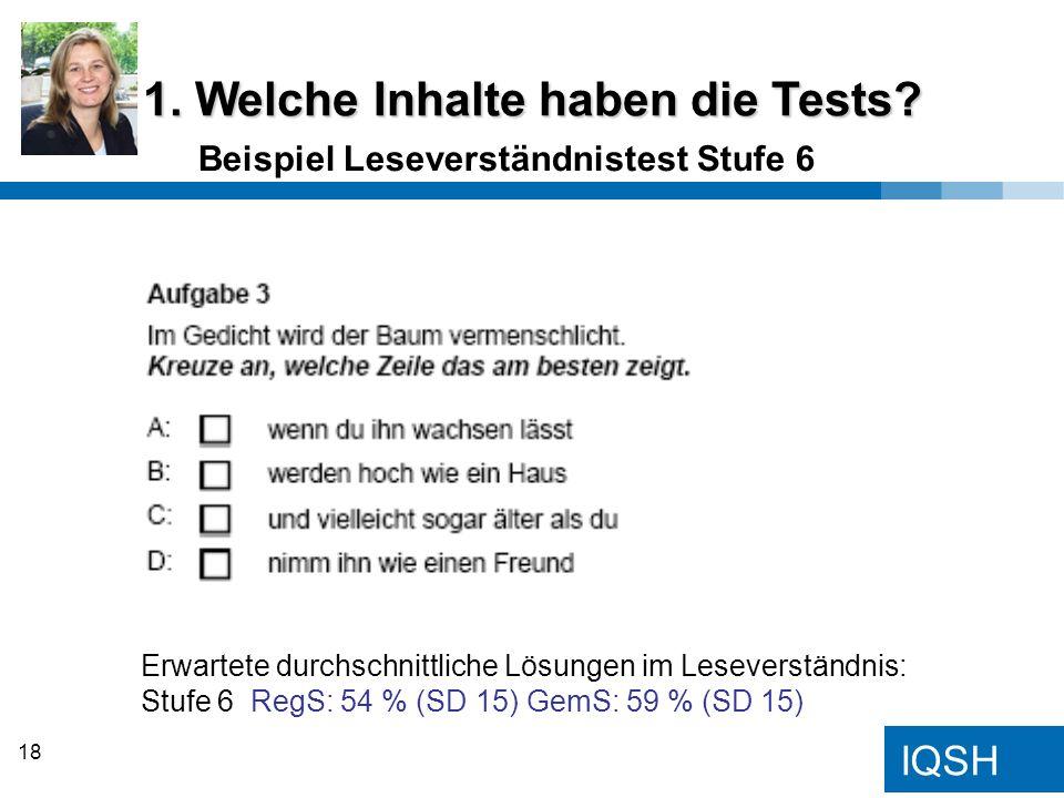 IQSH Beispiel Leseverständnistest Stufe 6 1. Welche Inhalte haben die Tests? Erwartete durchschnittliche Lösungen im Leseverständnis: Stufe 6 RegS: 54