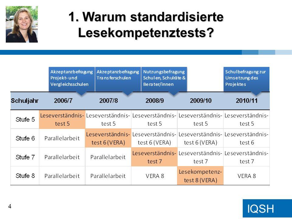 IQSH 1. Warum standardisierte Lesekompetenztests? 4