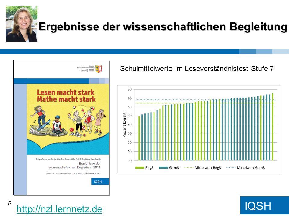 IQSH Ergebnisse der wissenschaftlichen Begleitung http://nzl.lernnetz.de 5 Schulmittelwerte im Leseverständnistest Stufe 7
