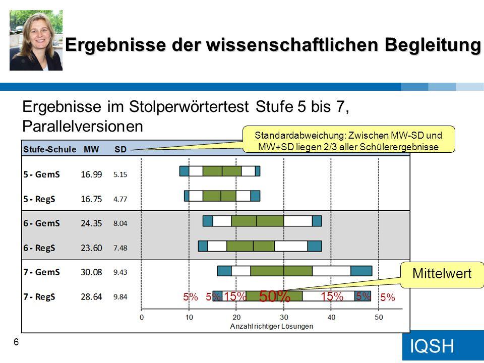 IQSH Ergebnisse der wissenschaftlichen Begleitung 6 Ergebnisse im Stolperwörtertest Stufe 5 bis 7, Parallelversionen Mittelwert 50% 15% 5% Standardabw