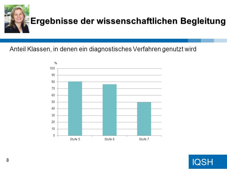 IQSH Ergebnisse der wissenschaftlichen Begleitung 8 Anteil Klassen, in denen ein diagnostisches Verfahren genutzt wird