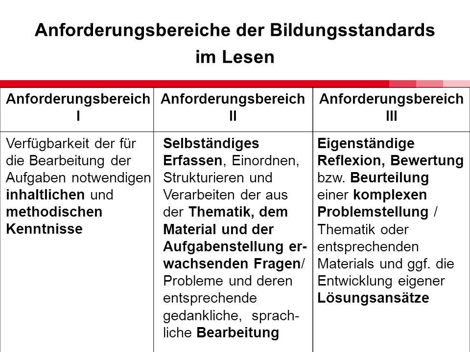 Lesen – mit Texten und Medien umgehen:Die Fliege Erfasst werden schwerpunktmäßig Kompetenzen, die den Anforderungsbereichen II und III zugeordnet werden.