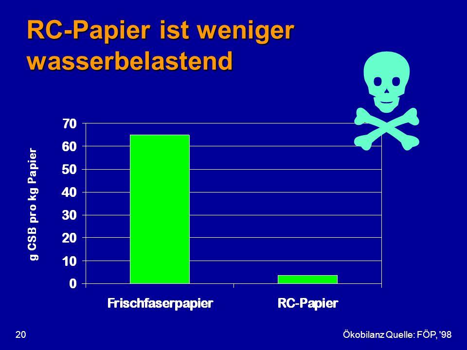 Ökobilanz Quelle: FÖP, '9820 RC-Papier ist weniger wasserbelastend
