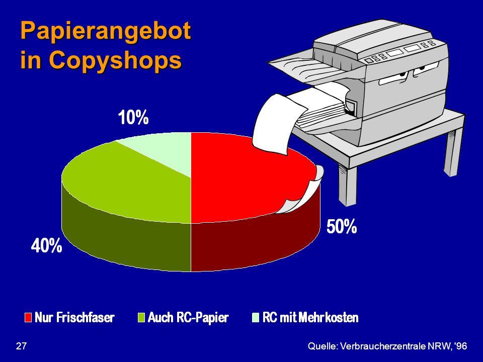 Quelle: Verbraucherzentrale NRW, '9627 Papierangebot in Copyshops