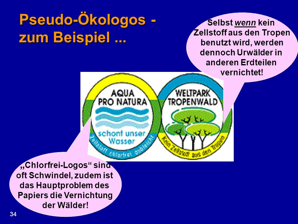 34 Pseudo-Ökologos - zum Beispiel... Selbst wenn kein Zellstoff aus den Tropen benutzt wird, werden dennoch Urwälder in anderen Erdteilen vernichtet!