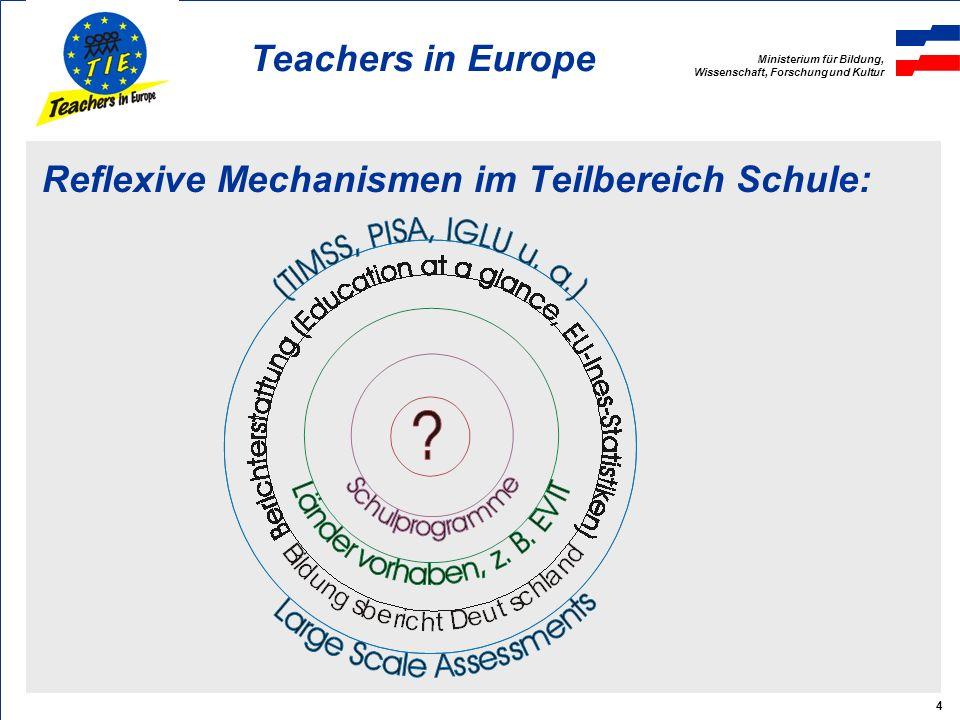 Ministerium für Bildung, Wissenschaft, Forschung und Kultur Teachers in Europe 5 Die eigene Arbeit beobachtbar und kommunizierbar machen im Alltag von der Selbstbeobachtung ausgehend kontrolliert durch reale Substrate unterstützt durch kollegiales Feedback