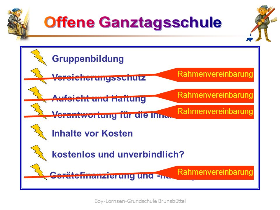 Boy-Lornsen-Grundschule Brunsbüttel GruppenbildungVersicherungsschutz Aufsicht und HaftungVerantwortung für die Inhalte Inhalte vor Kostenkostenlos un