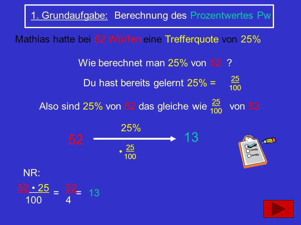1. Grundaufgabe: Berechnung des Prozentwertes Pw Wie berechnet man 25% von 52 ? Du hast bereits gelernt 25% = 25 100 Also sind 25% von 52 das gleiche