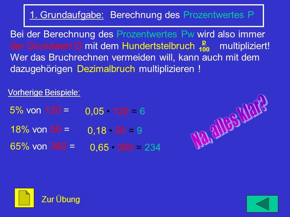 1. Grundaufgabe: Berechnung des Prozentwertes P Bei der Berechnung des Prozentwertes Pw wird also immer der Grundwert G mit dem Hundertstelbruch multi