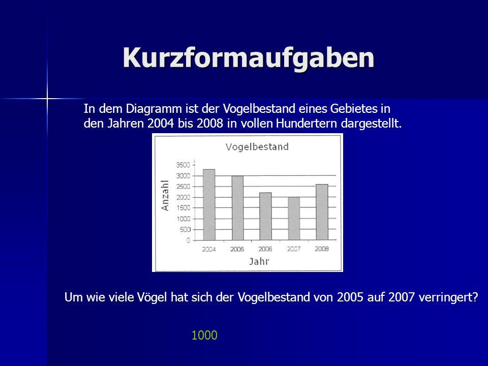 Kurzformaufgaben In dem Diagramm ist der Vogelbestand eines Gebietes in den Jahren 2004 bis 2008 in vollen Hundertern dargestellt. 1000 Um wie viele V