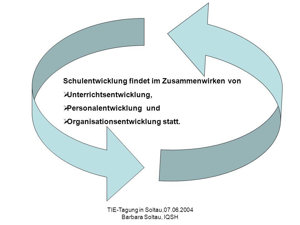 TIE-Tagung in Soltau,07.06.2004 Barbara Soltau, IQSH Schulentwicklung findet im Zusammenwirken von Unterrichtsentwicklung, Personalentwicklung und Organisationsentwicklung statt.