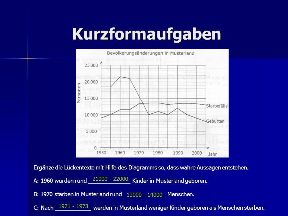 Ergänze die Lückentexte mit Hilfe des Diagramms so, dass wahre Aussagen entstehen. A: 1960 wurden rund ______________ Kinder in Musterland geboren. B: