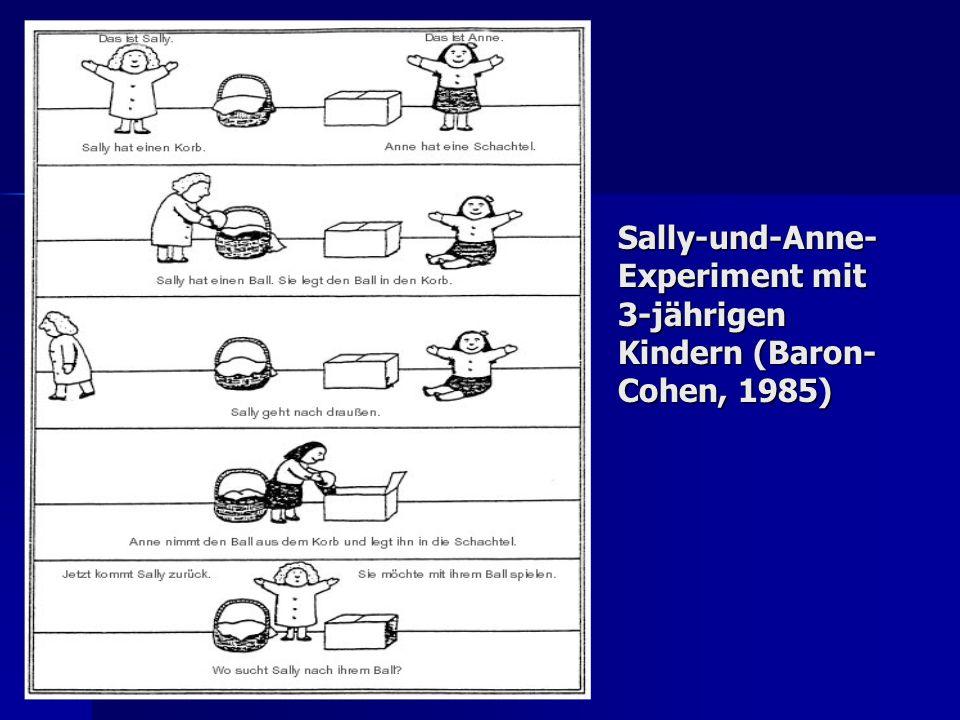 Dr. Ursula Braun Sally-und-Anne- Experiment mit 3-jährigen Kindern (Baron- Cohen, 1985)