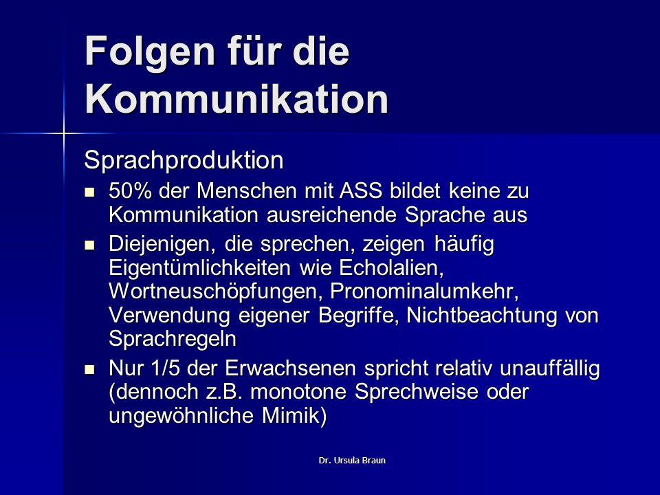 Dr. Ursula Braun Folgen für die Kommunikation Sprachproduktion 50% der Menschen mit ASS bildet keine zu Kommunikation ausreichende Sprache aus 50% der