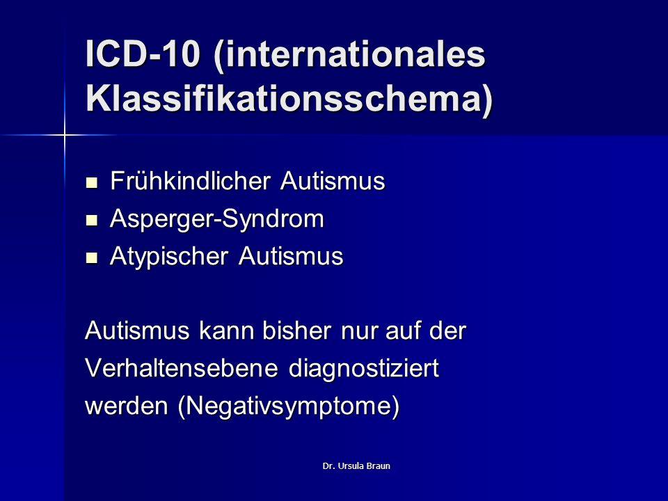 Dr. Ursula Braun ICD-10 (internationales Klassifikationsschema) Frühkindlicher Autismus Frühkindlicher Autismus Asperger-Syndrom Asperger-Syndrom Atyp