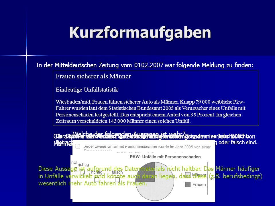 Kurzformaufgaben In der Mitteldeutschen Zeitung vom 0102.2007 war folgende Meldung zu finden: Gib an, wie viel Prozent der Unfälle mit Personenschaden