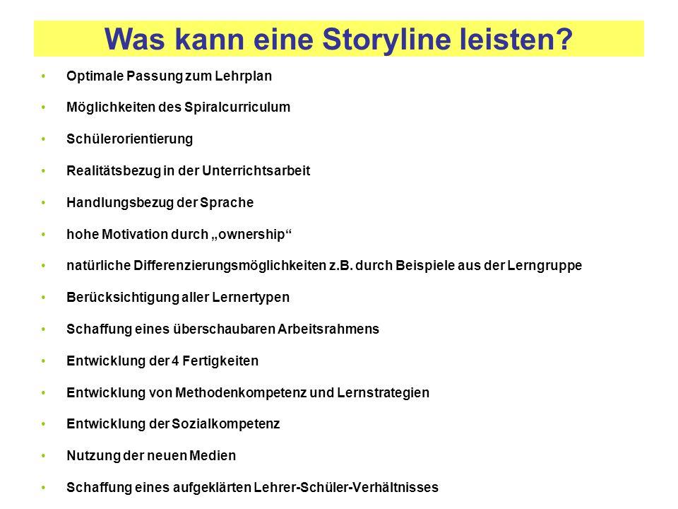 Der typische Aufbau einer Storyline:Hinführung Warming up Brief, Lied, Gedicht, Bilder… PersonenCharacters Freunde, Familie, Beruf, Freizeit..