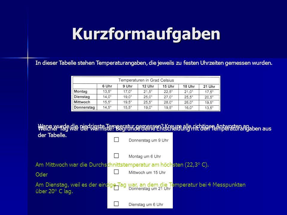Kurzformaufgaben In dieser Tabelle stehen Temperaturangaben, die jeweils zu festen Uhrzeiten gemessen wurden. Wann wurde die niedrigste Temperatur gem