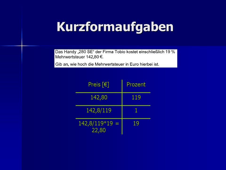 Kurzformaufgaben Preis [] Prozent142,80119 142,8/1191 142,8/119*19 = 22,80 19