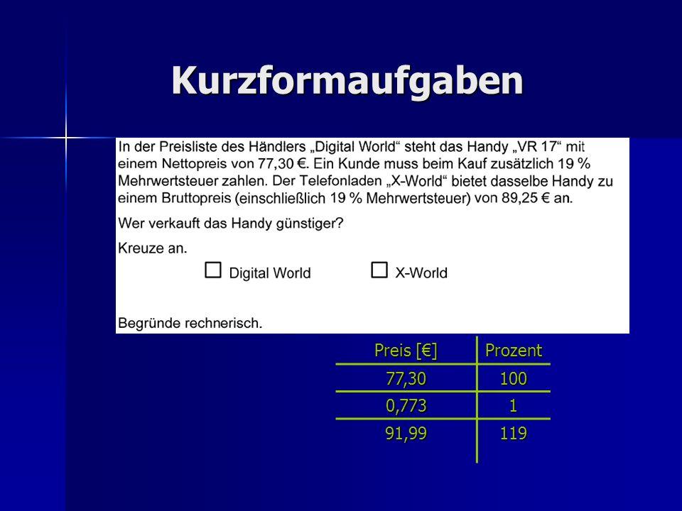 Kurzformaufgaben Preis [] Prozent77,30100 0,7731 91,99119