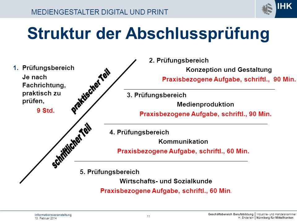 Industrie- und Handelskammer Nürnberg für Mittelfranken Geschäftsbereich Berufsbildung H. Enderlein 11 Informationsveranstaltung 13. Februar 2014 MEDI