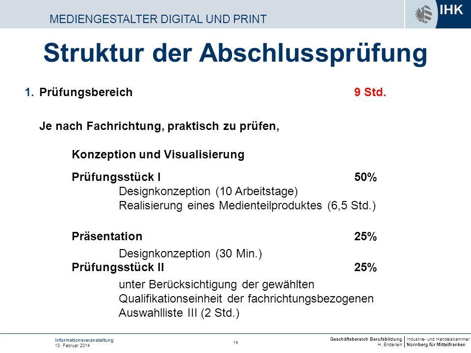 Industrie- und Handelskammer Nürnberg für Mittelfranken Geschäftsbereich Berufsbildung H. Enderlein 14 Informationsveranstaltung 13. Februar 2014 MEDI