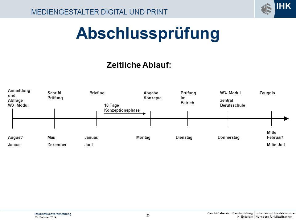 Industrie- und Handelskammer Nürnberg für Mittelfranken Geschäftsbereich Berufsbildung H. Enderlein 20 Informationsveranstaltung 13. Februar 2014 Zeit