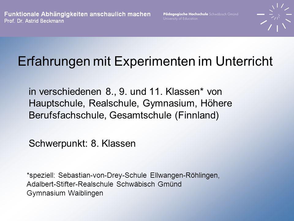 Ablauf Zur Durchführung der Experimente Zur Bedeutung nicht-linearer Funktionen Forschungsfragen Ergebnisse aus den Erprobungen (mit Beispielen)