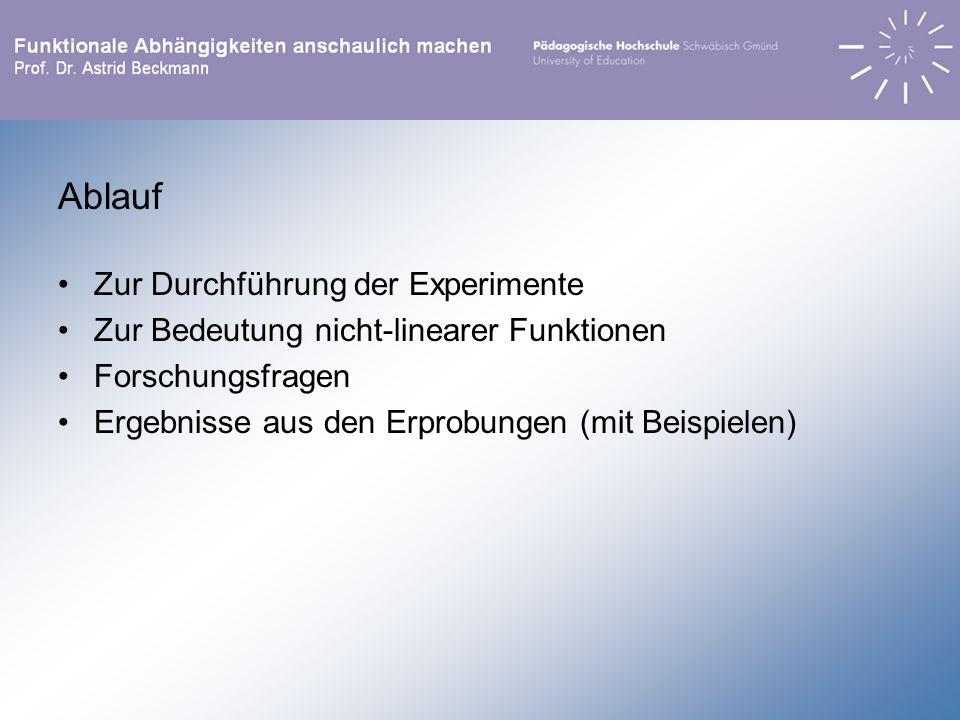 Welche Aspekte des Funktionsbegriffs werden durch experimentelle Aktivitäten angeregt.