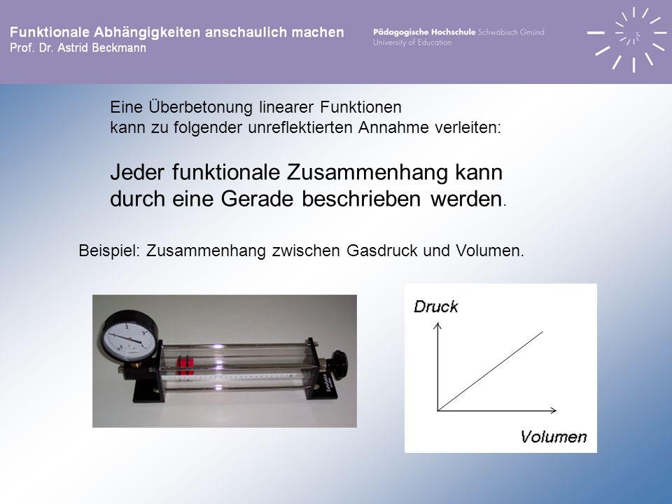 Zur Begriffserweiterung Experimente können auf eine Begriffserweiterung führen, die sich durch eine Abkehr vom optischen Eindruck hin zu einer Beschreibung des funktionalen Verlaufs ausdrückt.