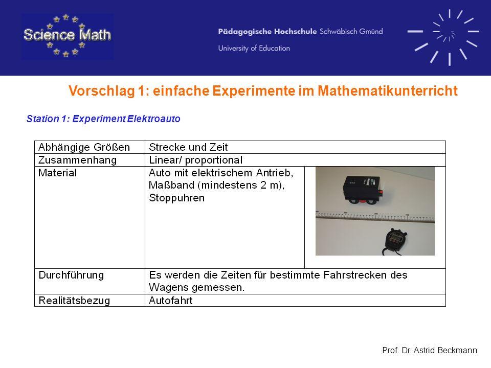 Prof. Dr. Astrid Beckmann Vorschlag 1: einfache Experimente im Mathematikunterricht Station 1: Experiment Elektroauto