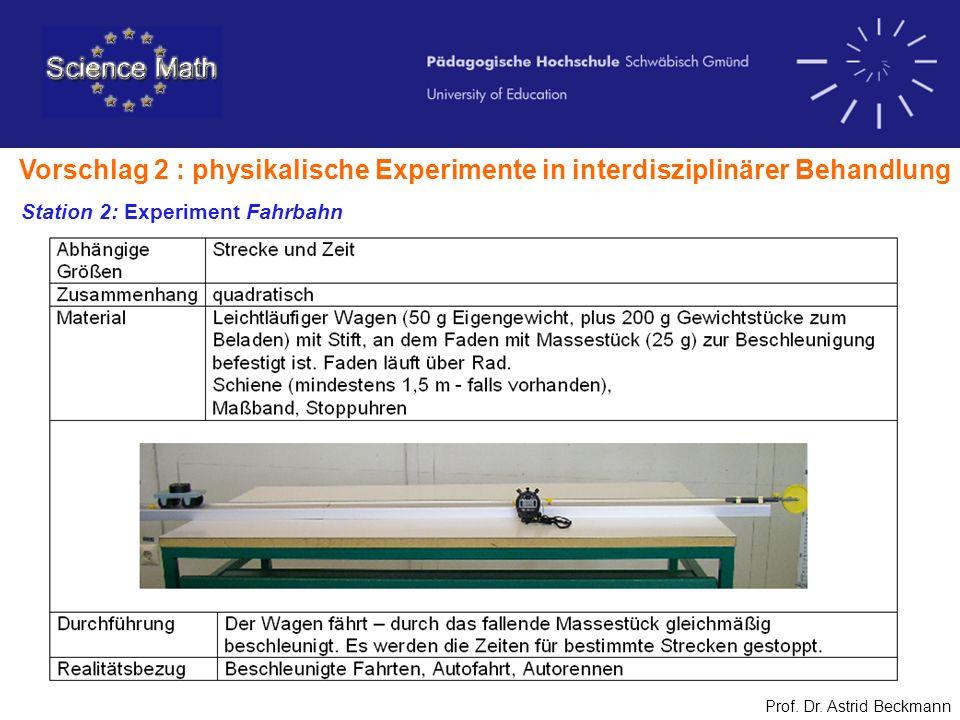 Prof. Dr. Astrid Beckmann Vorschlag 2 : physikalische Experimente in interdisziplinärer Behandlung Station 2: Experiment Fahrbahn