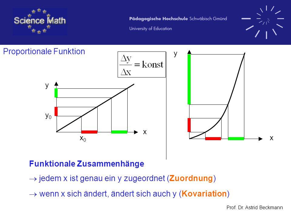 Prof. Dr. Astrid Beckmann Proportionale Funktion y x Funktionale Zusammenhänge jedem x ist genau ein y zugeordnet (Zuordnung) wenn x sich ändert, ände