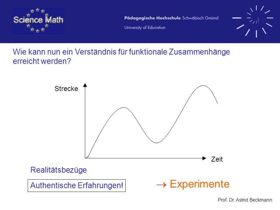 Prof. Dr. Astrid Beckmann Wie kann nun ein Verständnis für funktionale Zusammenhänge erreicht werden? x y Zeit Strecke Realitätsbezüge Authentische Er