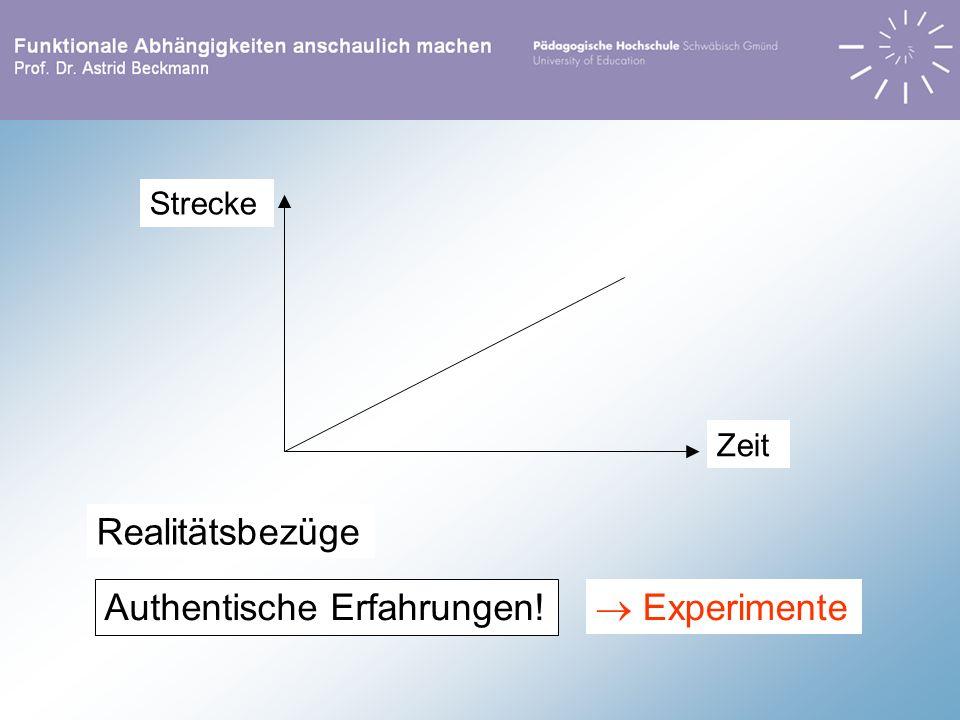 x y Zeit Strecke Realitätsbezüge Authentische Erfahrungen! Experimente