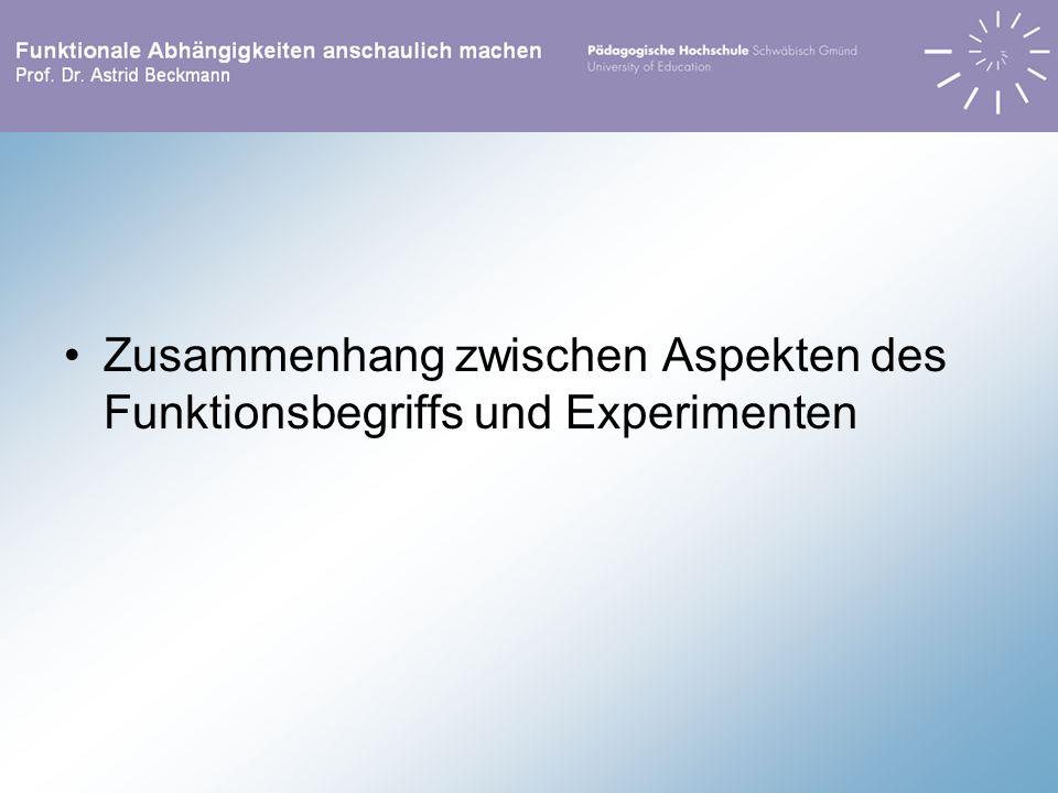 Zusammenhang zwischen Aspekten des Funktionsbegriffs und Experimenten
