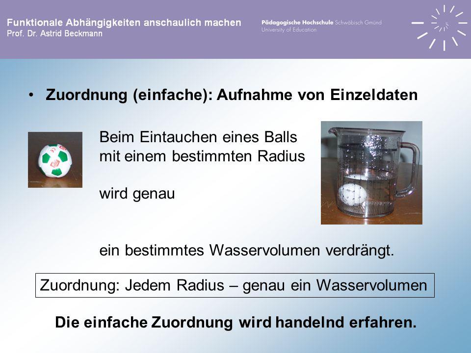 Zuordnung (einfache): Aufnahme von Einzeldaten Beim Eintauchen eines Balls mit einem bestimmten Radius wird genau ein bestimmtes Wasservolumen verdrän