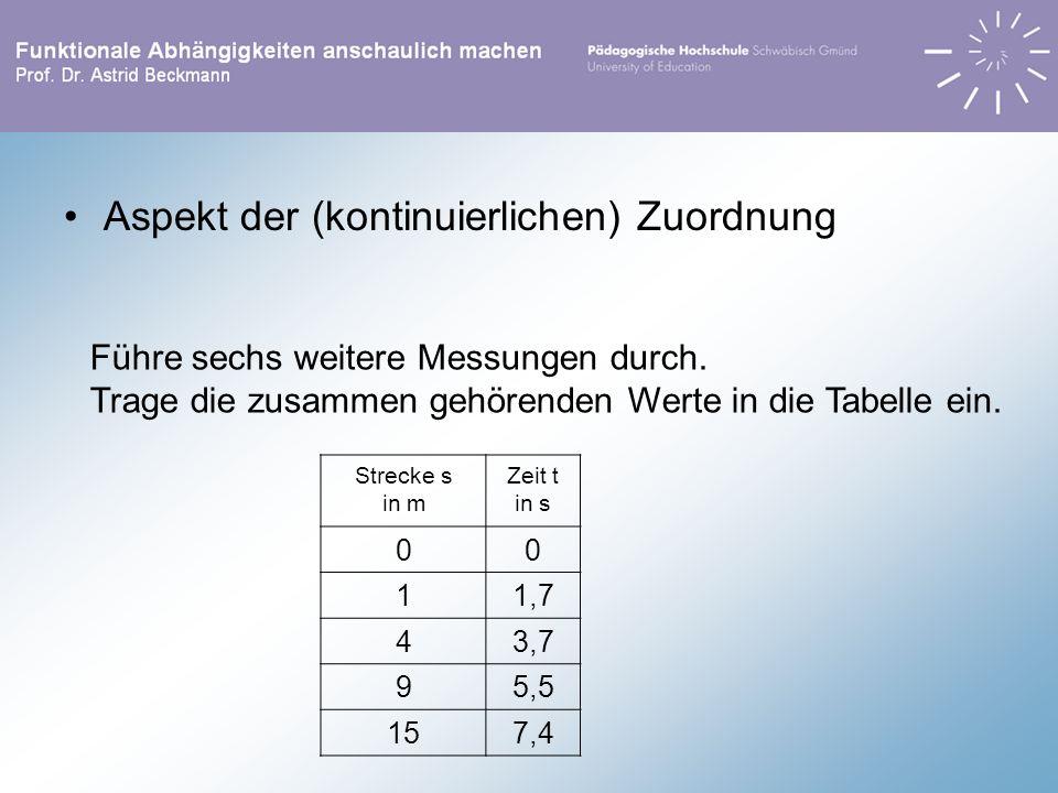 Aspekt der (kontinuierlichen) Zuordnung Führe sechs weitere Messungen durch. Trage die zusammen gehörenden Werte in die Tabelle ein. Strecke s in m Ze