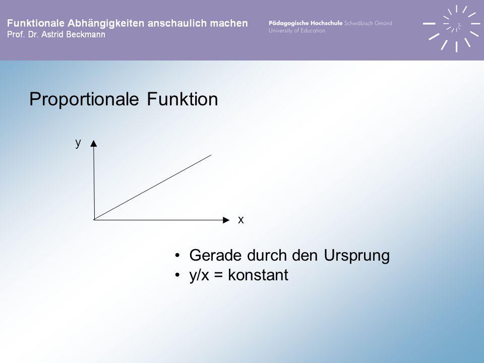 Proportionale Funktion y x Gerade durch den Ursprung y/x = konstant